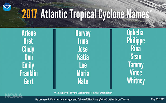 2017 Atlantic Tropicsn Cyclone Names