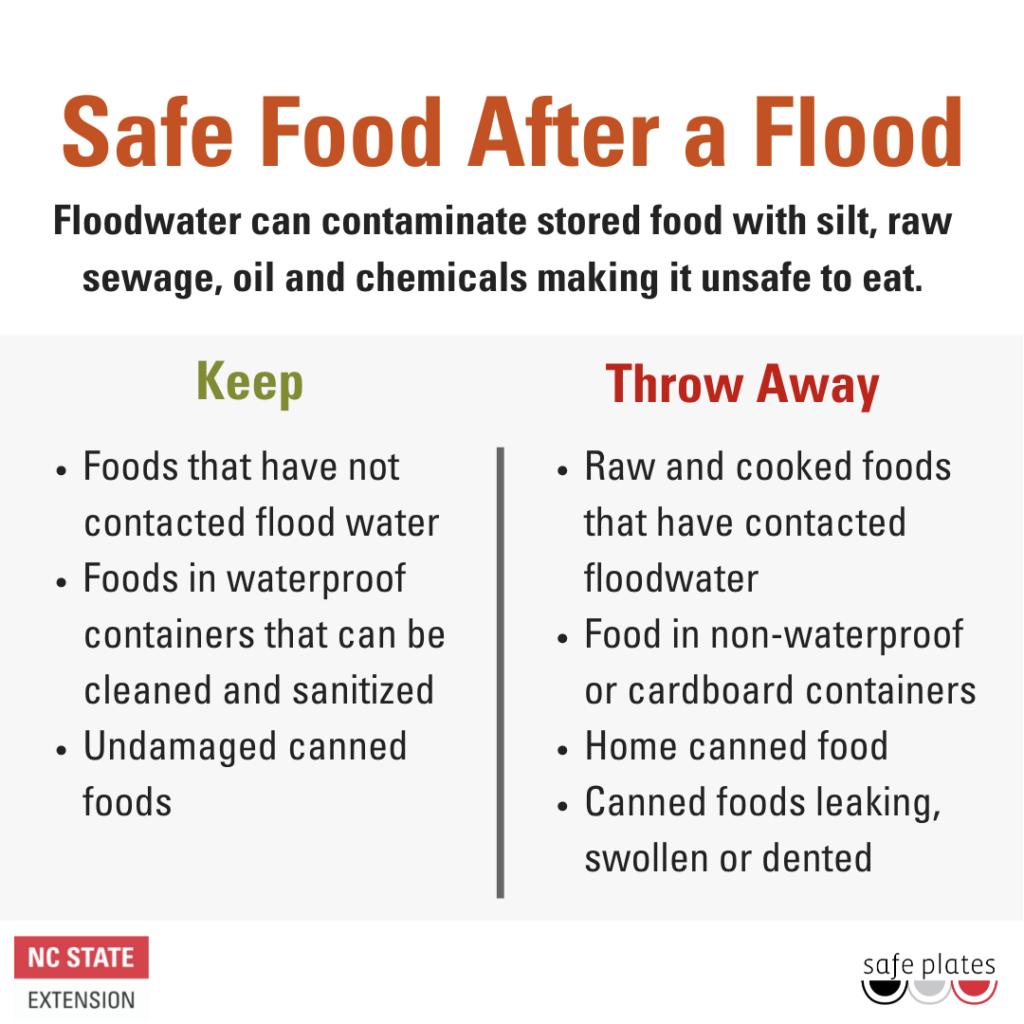 Safe Food After a Flood, Keep or Throw Away